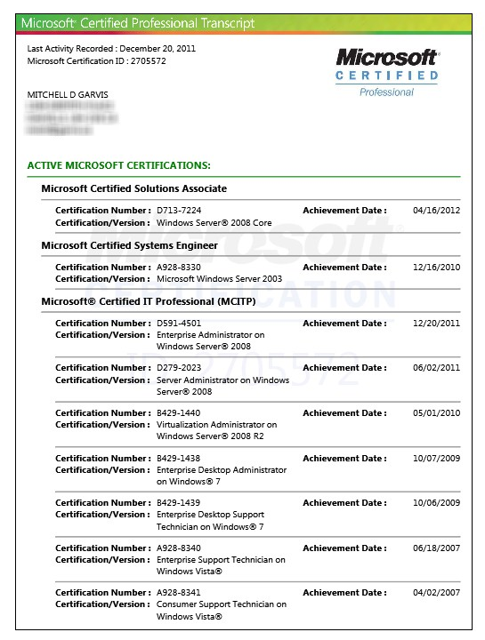 Microsoft Certified Professional The World According To Mitch