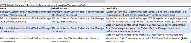 SCOM Installed MPs-Formatted